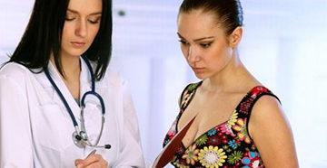 гормональный профиль у женщин